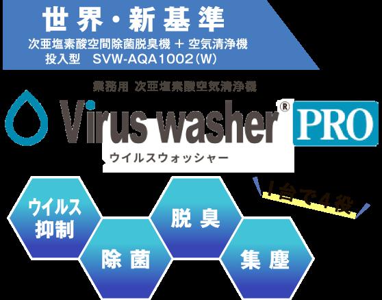 世界・新基準 業務用 次亜塩素酸空気清浄機 Virus Washer ウイルスウォッシャー