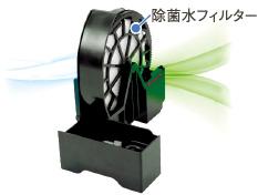 除菌水フィルター透過方式 (通風型)